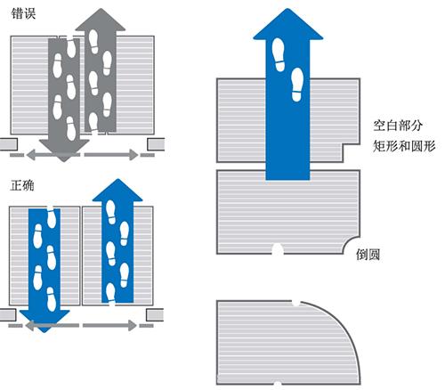 铝合金地垫的结构1.jpg